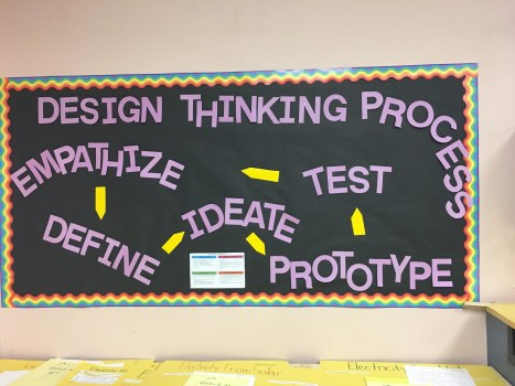 design thinking bulletin board