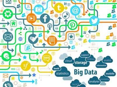 تعريف تنقيب البيانات Data Mining