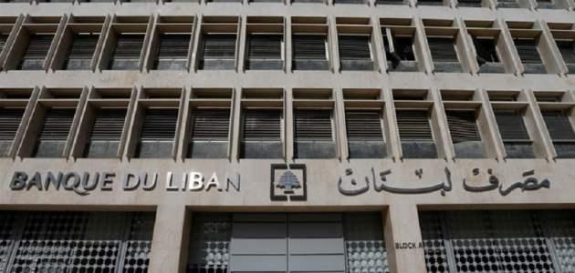مصرف لبنان المركزي وأقسامه ومهمة كل قسم