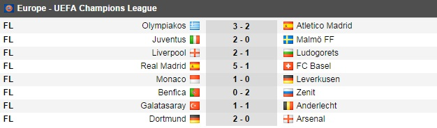 UEFA Champion League results
