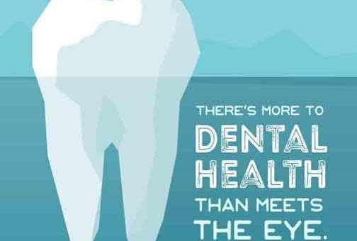 Dr. Yazan Mohamad - Dental Clinic   طرطوس