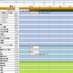 ExcelでCSS作成とHTMLタグ付きデータ作成