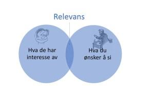 Hvordan HR blir relevant