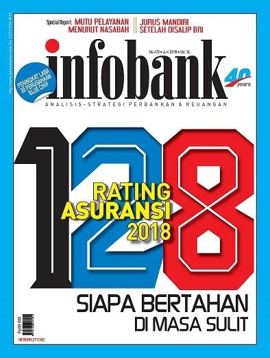 Asuransi Terbaik Versi InfoBank Edisi Juni 2018