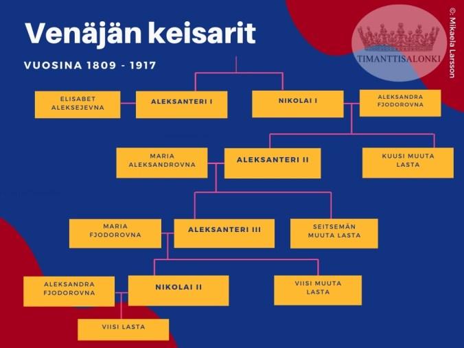 Romanovin suku