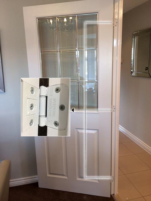 Best Interior Door Handles