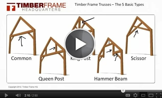 The 5 Basic Truss Types Timber Frame Hq