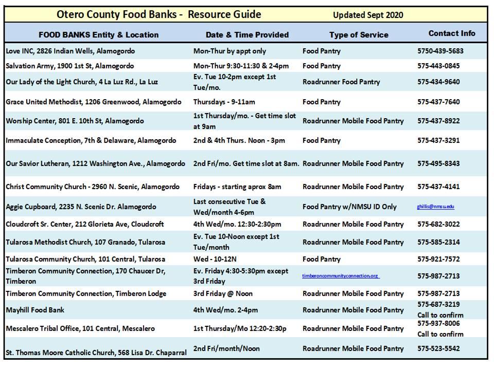 2020-09 Food Resources 2
