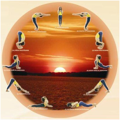 What are the benefits of Surya Namaskar?