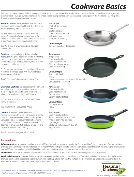 cooking.pans