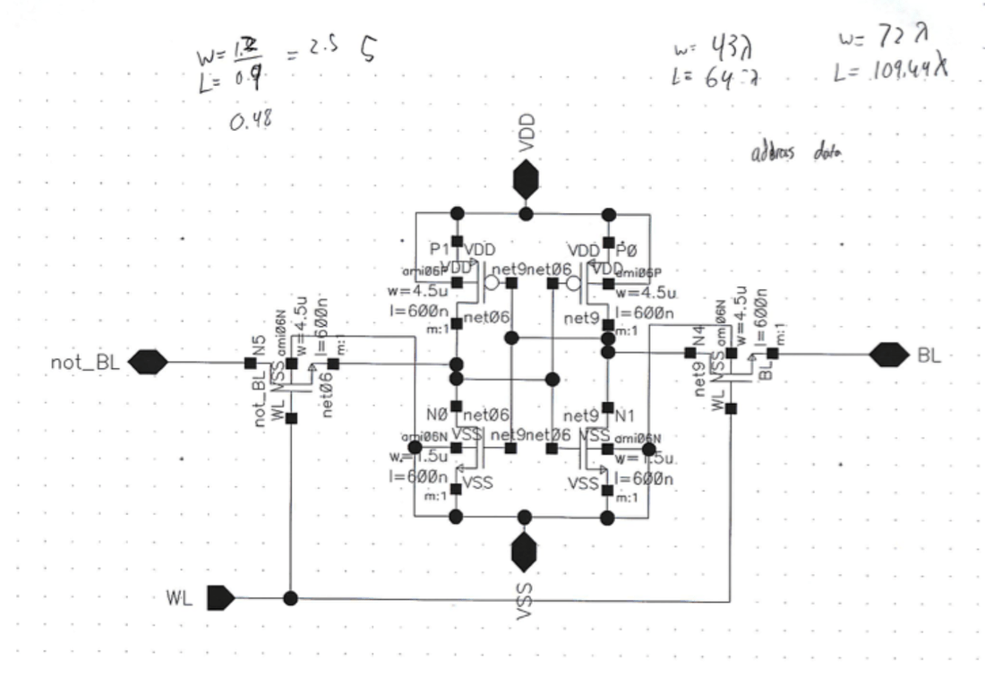 Subleq Processor