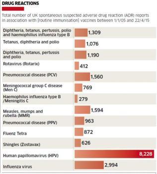 comparison-vaccine-adverse-reactions