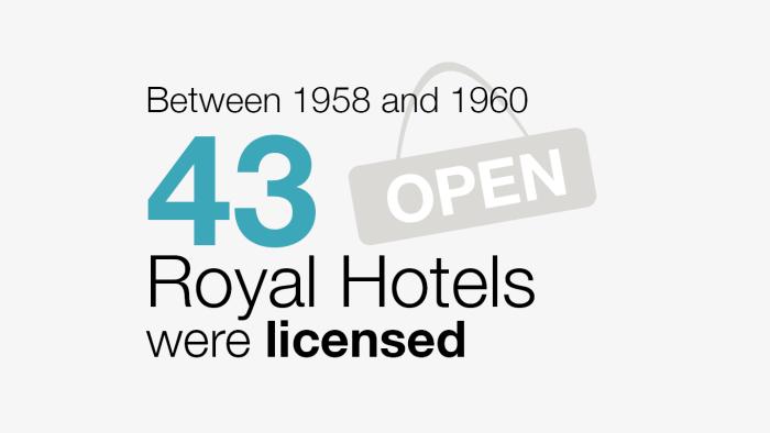 Royal-Hotel-infographics