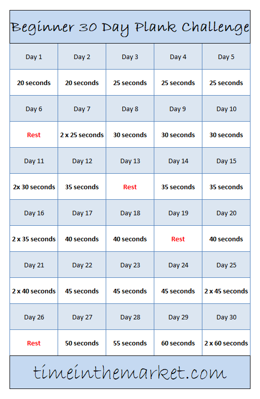 image relating to Plank Challenge Printable named Novice 30 working day plank dilemma - an very simple exercise toward develop