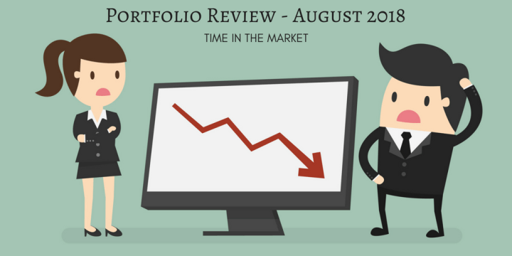 Portfolio Review – August 2018 – Lagging the Market