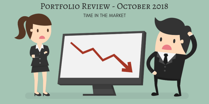 Portfolio Review – October 2018 – Rising Rates and Falling Stocks