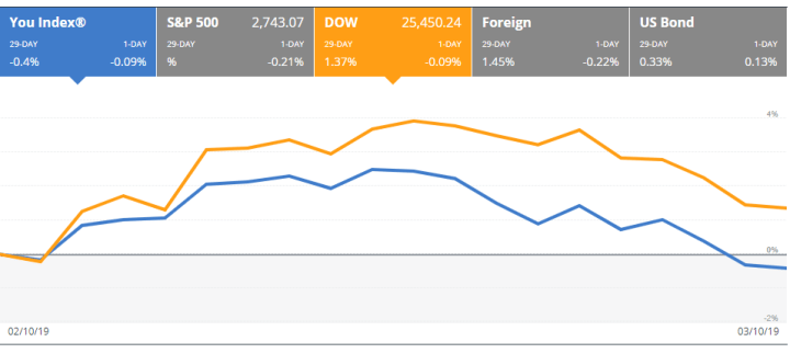 healthcare stocks drag down my portfolio returns for the month