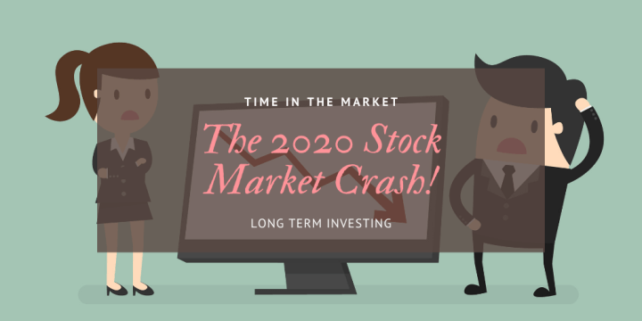 The 2020 Stock Market Crash – Coronavirus, Earnings and Losses