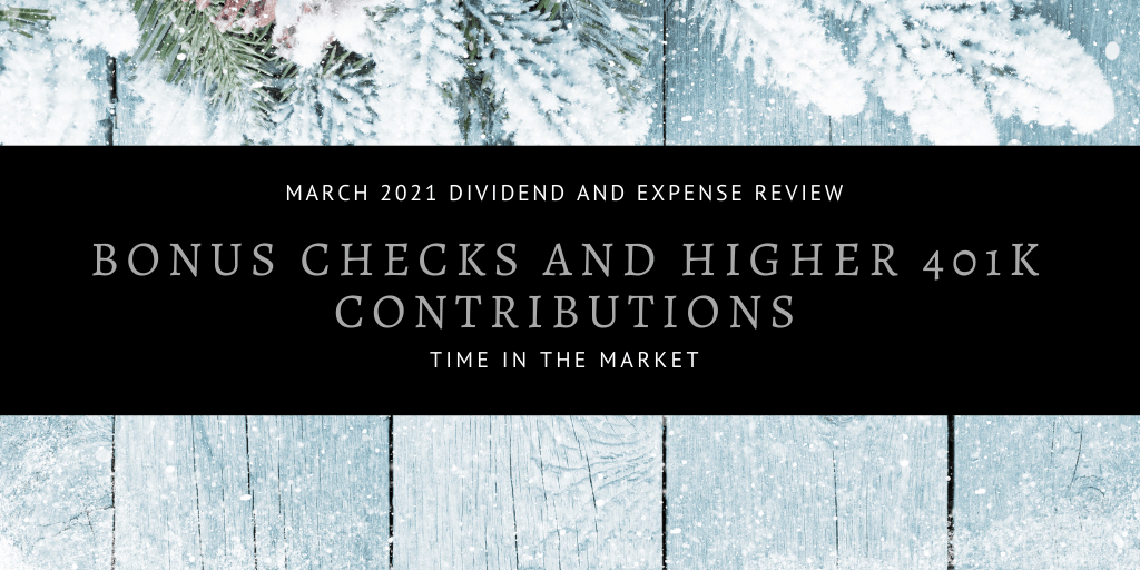 Dividend and Expense Review – March 2021 – 401k Contributions
