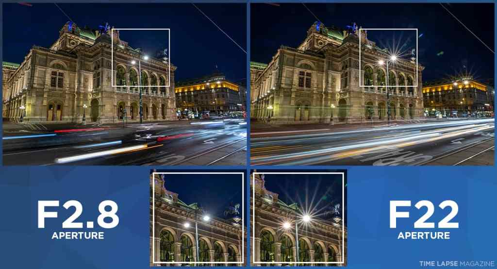 Control the look of light sources by changing the aperture in manual mode