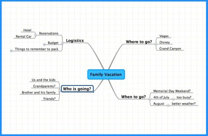How to Make a Mind Map for Maximum Productivity – Time ... Map Mind on thought map, perceptual map, creative problem solving, simple map, visual map, thinking map, kinesthetic learning, concept map, semantic network, critical thinking, think outside the box, lateral thinking, brain map, bubble map, educational technology, ishikawa diagram, knowledge map, career map, fun map, story map, success map, dream map, mental model, life map, spider diagram, sq3r, stress map, writing map, cognitive map, conceptual framework, memory map,