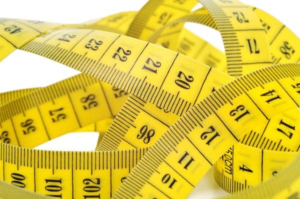 Measure Productivity