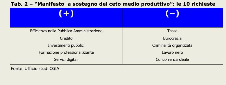 Calendario Venatorio 2020 Veneto.Senza Categoriatimer Magazineil Nordest Che Corre