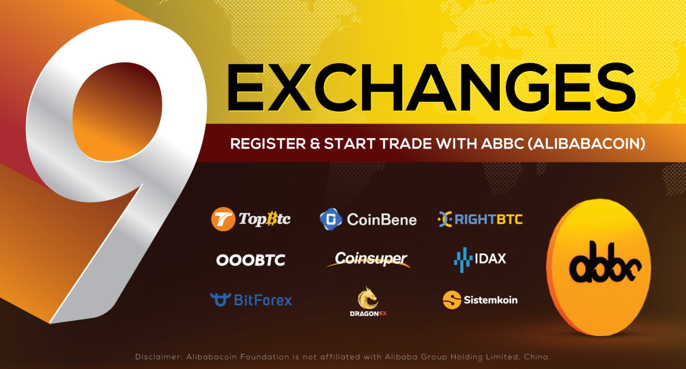 Alibabacoin[ABBC] gets listed on nine different exchanges