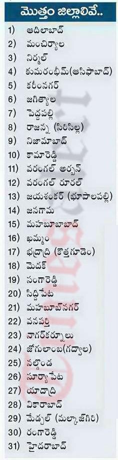 Telangana New Cabinet Ministers List 2018 Pdf   Unixpaint