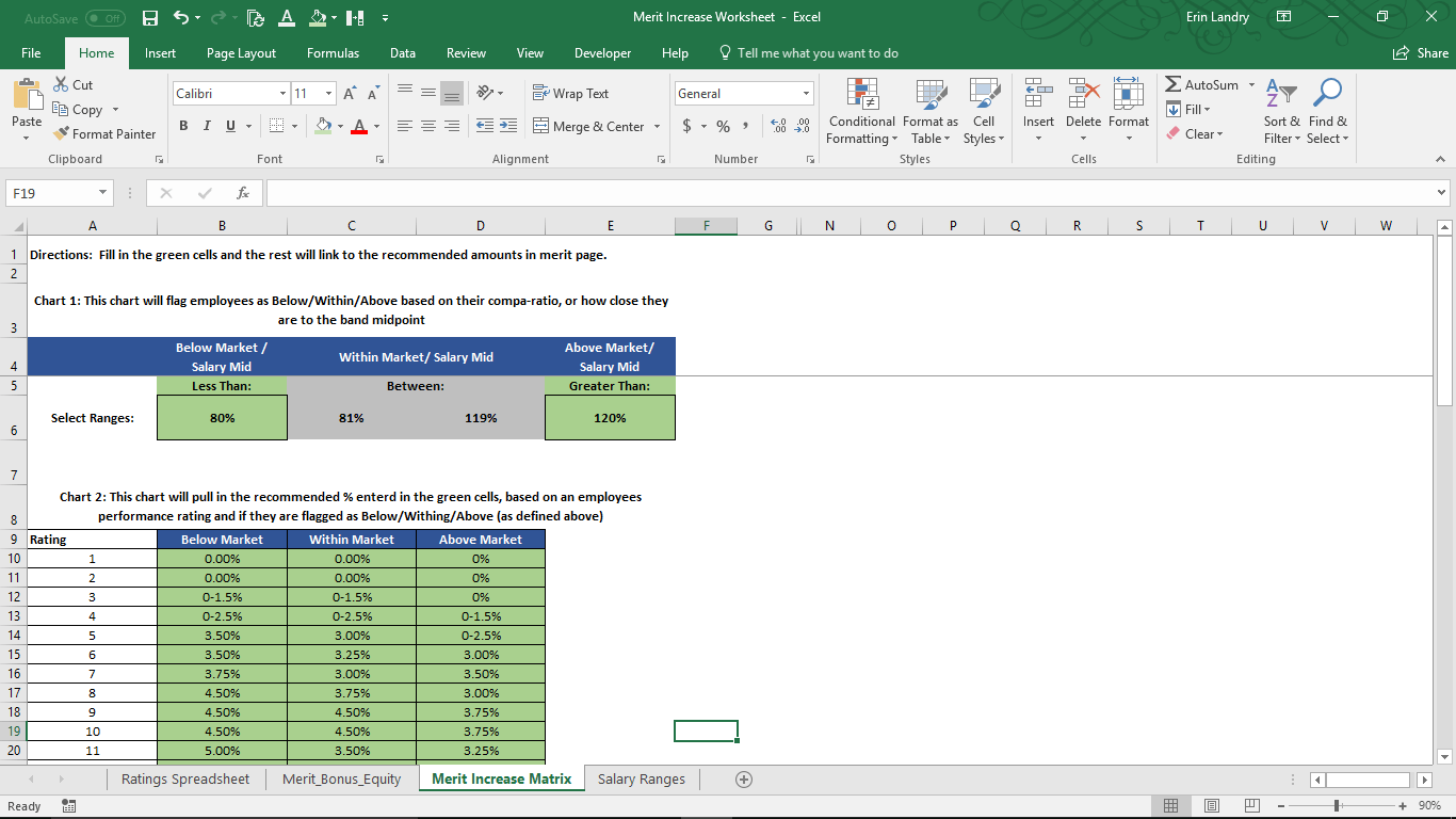 Annual Merit Increase Matrix