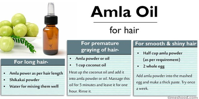 Gooseberry (Amla) Oil for Hair Growth