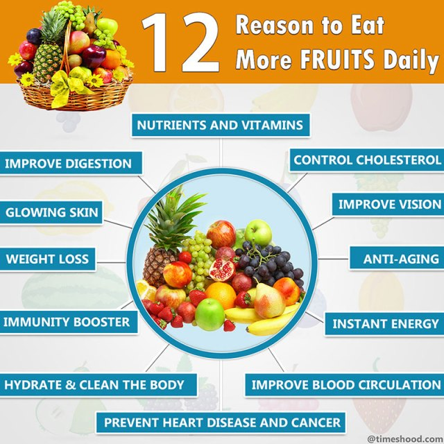 Eat fruits daily