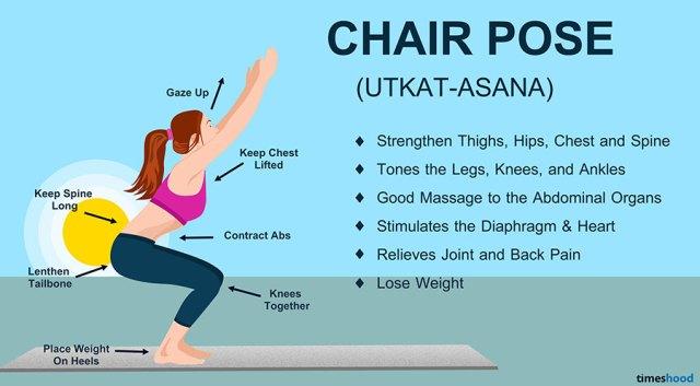 Chair Pose (Utkatasana) - Yoga for Beginners