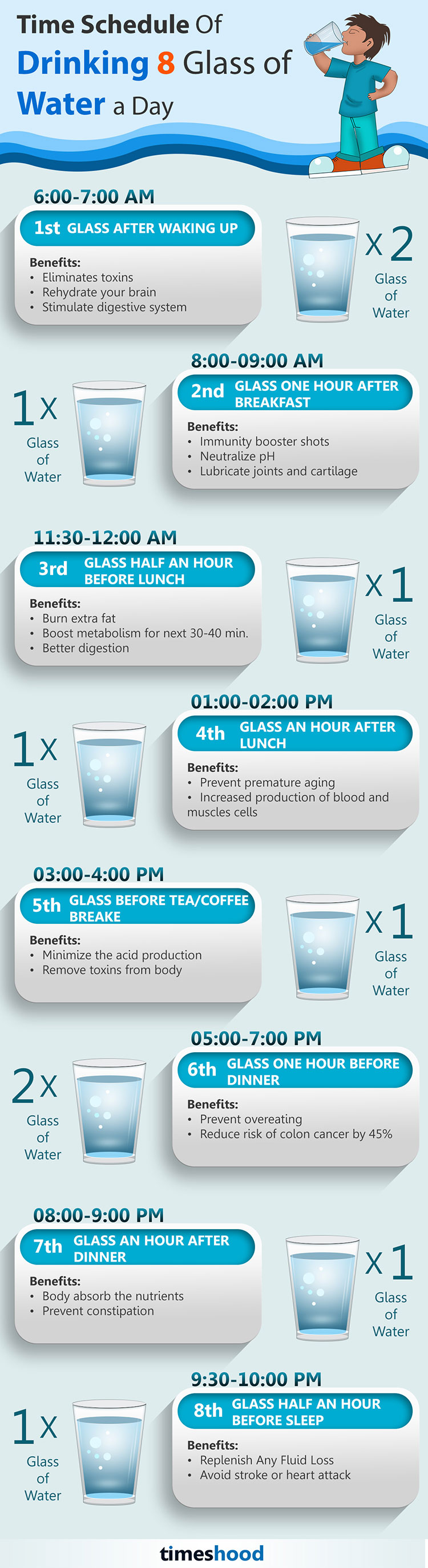 8 best time to drink water