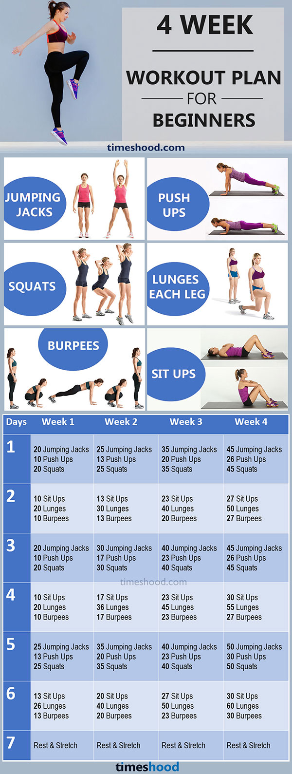 4 Week Workout Plan For Beginners Weight Loss
