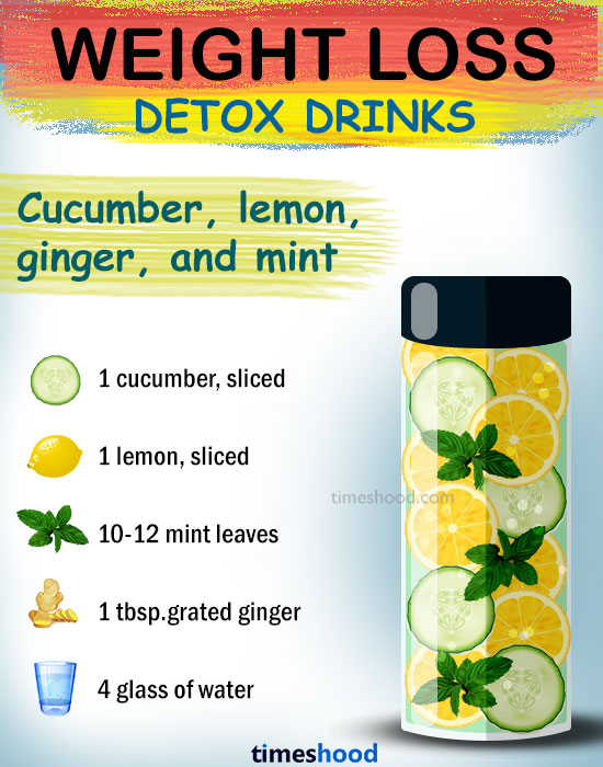 15 effective diy weight loss drinks with benefits recipes what to drink to lose weight cucumber lemon ginger and mint detox drink for weight ccuart Images