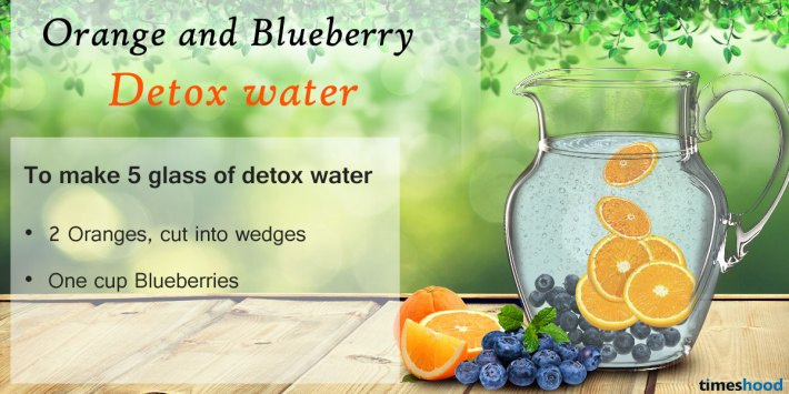 Orange and Blueberry Detox Water. 5 DIY Best Detox Water Drink for weight loss.