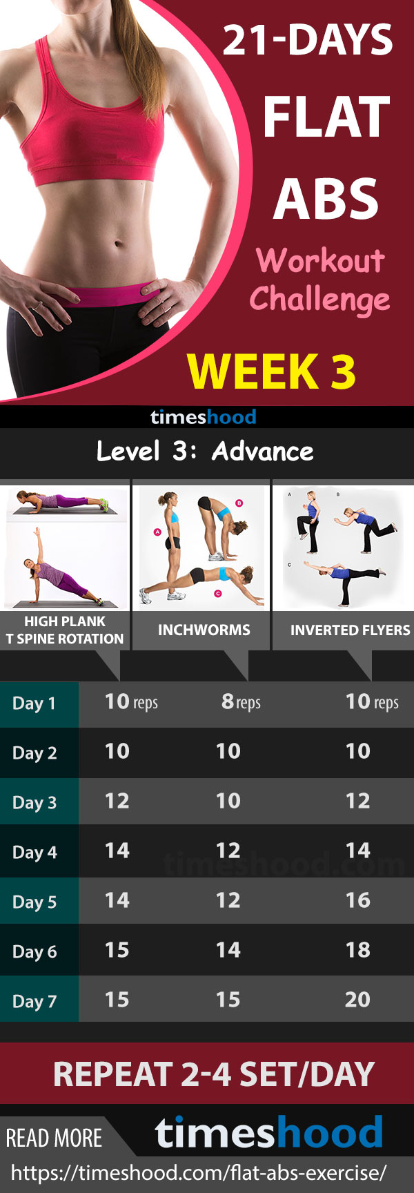 21 Days Flat Abs Workouts Challenge Beginners To Advanced Abs Exercise Timeshood