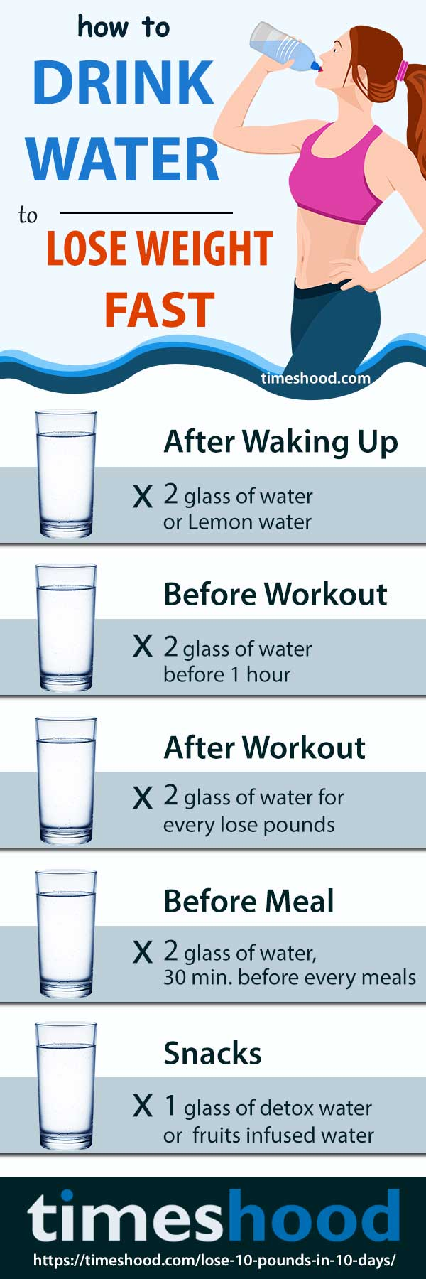 how important is drinking water to lose weight