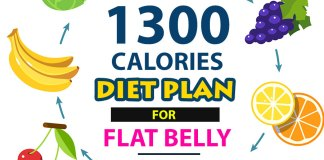 1300 Calories Diet For Weight Loss Archives Timeshood