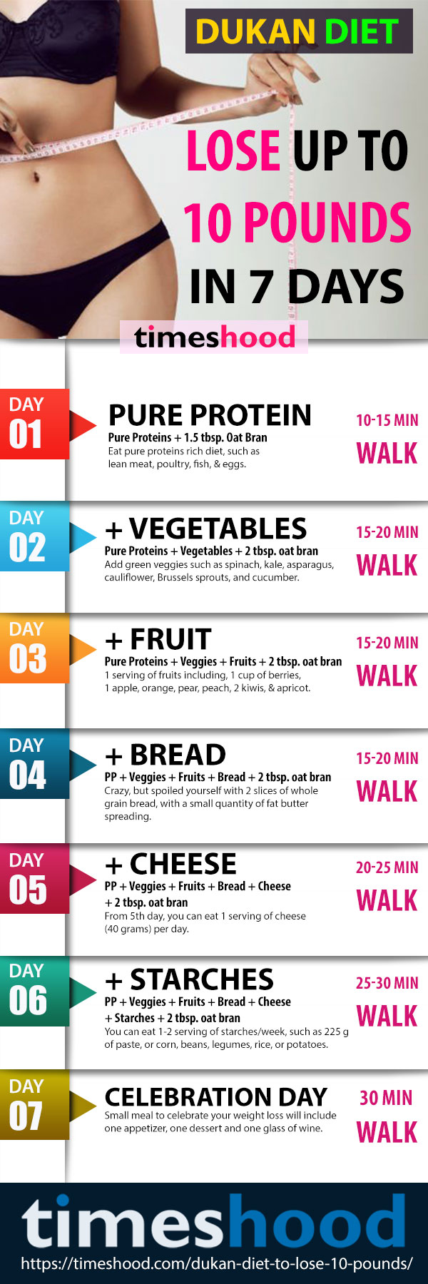 Lo Ng For Nutritious And Healthyt For Weight Loss 7 Day Quick Dukan T