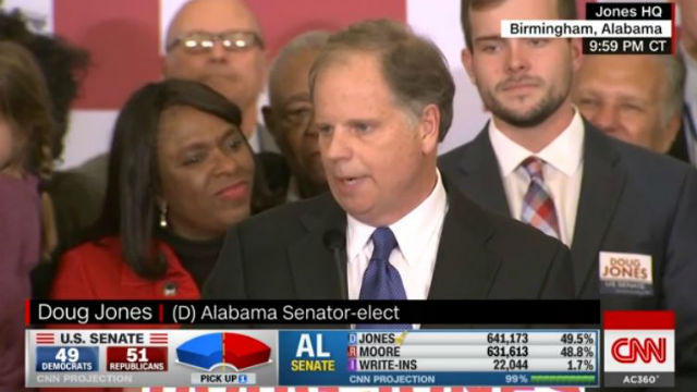 Doug Jones on election night