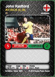 John Radford Arsenal England Time Vault Soccer Football Card V3.1