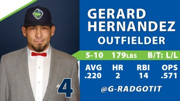 """""""Formal Night""""-themed Hillsboro Hops (Minor League Baseball) stat graphic, which appeared on stadium videoboard."""
