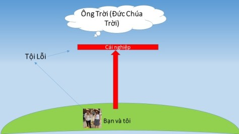 vietnamese bridge - slide 4