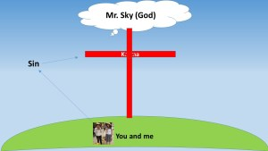 God broke the karma barrier for us by living among us as a human when Jesus Christ lived on earth. Though he lived a life free from sin and without any bad karma he was crucified on a cross .