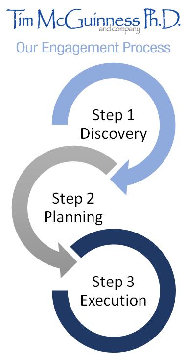 Tim McGuinness, Ph.D. Company Customer Engagement Process