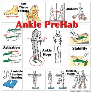 Ankle rehab exercises