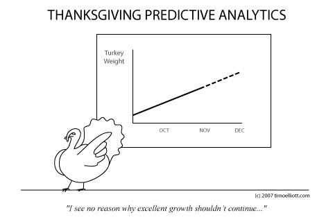 turkey-predictive-analytics