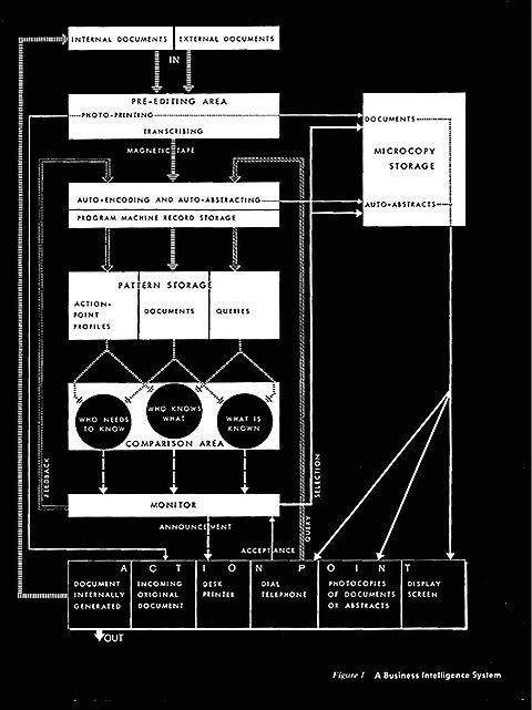 IBM_business_intelligence_1958_img_0